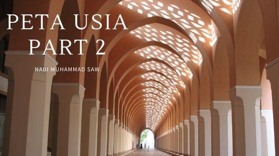 Peta Usia Nabi Muhammad SAW Part 2