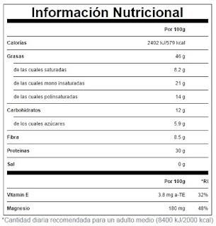 Información nutricional de la mantequilla de cacahuete de myprotein