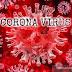Dampak Corona Ekonomi pun Merana