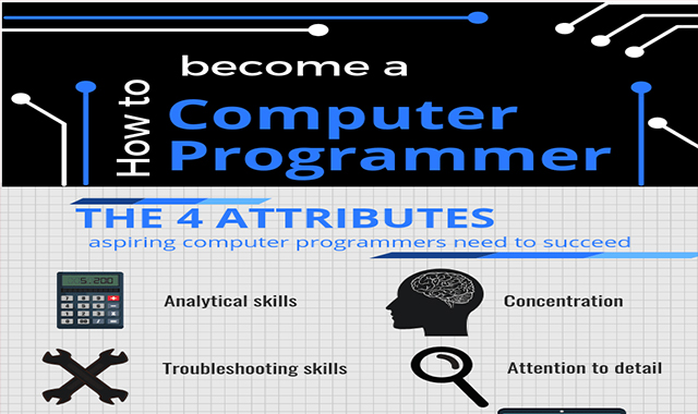 Build a Career as a Computer Programmer