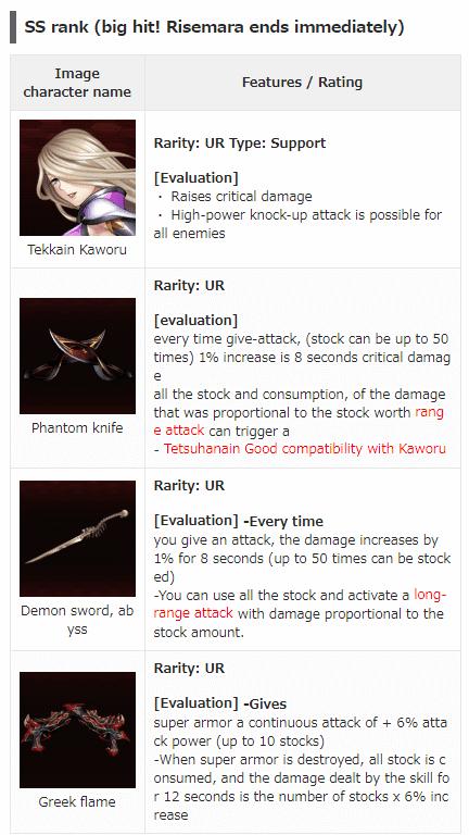 Action Taimanin tier list japan
