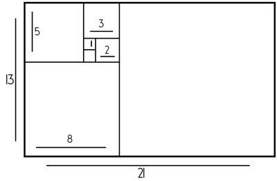 composicion-fotografica-elementos