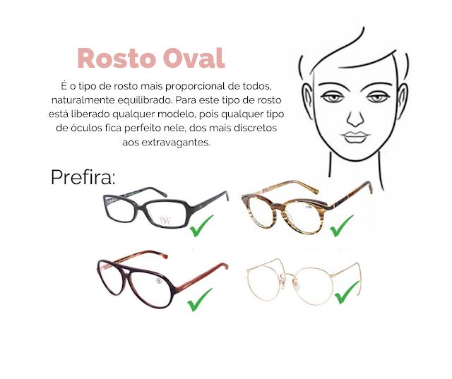 rosto oval, tipos de óculos, tipos de rosto
