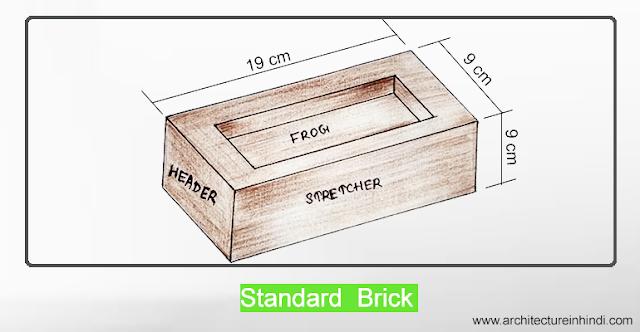 Standard Brick | मानक ईंट
