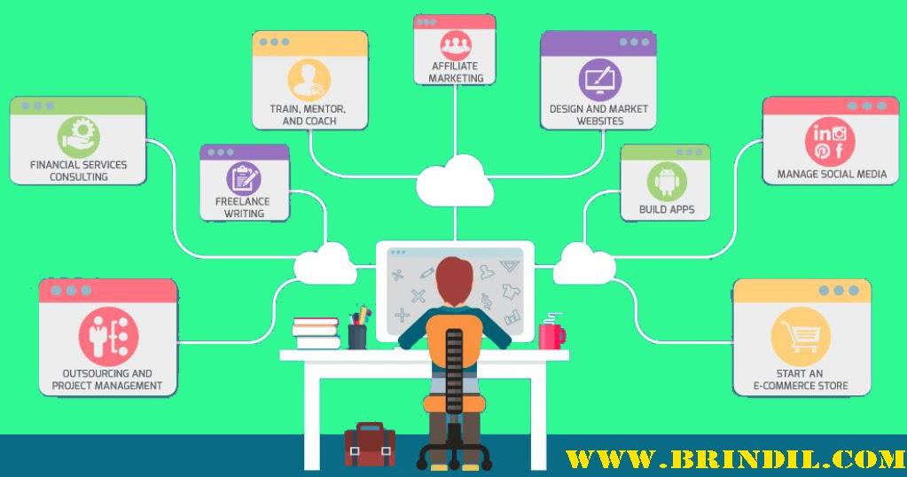 7 Cara Paling Efektif Sebelum Memulai Bisnis Online Untuk ...
