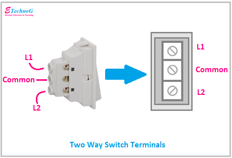 two way switch terminals, terminals of two way switch