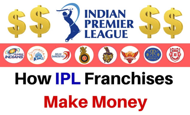 How IPL Team Owners Make Money