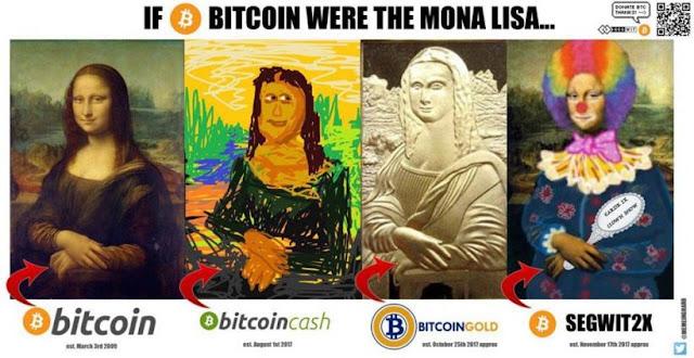 Bitcoin und andere Kryptowährungen im Vergleich - Spaßbilder