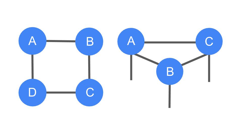 Google AI Blog: Introducing TensorNetwork, an Open Source