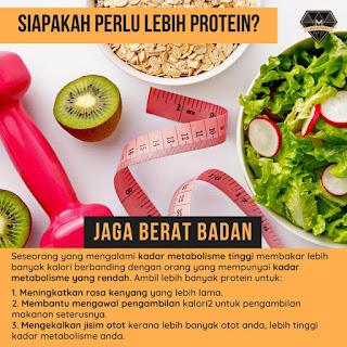 Siapakah Yang Perlu Lebih Protein Dalam Diet Harian?