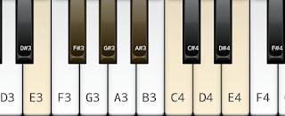 E whole tone scale
