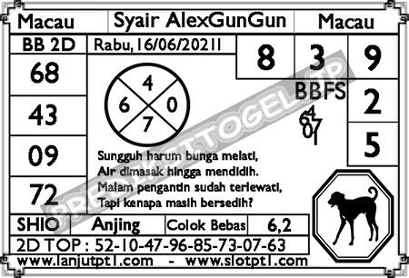 Syair Alexgungun Togel Macau Rabu 16 Juni 2021
