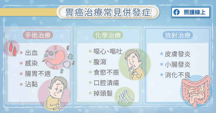 胃癌治療常見併發症