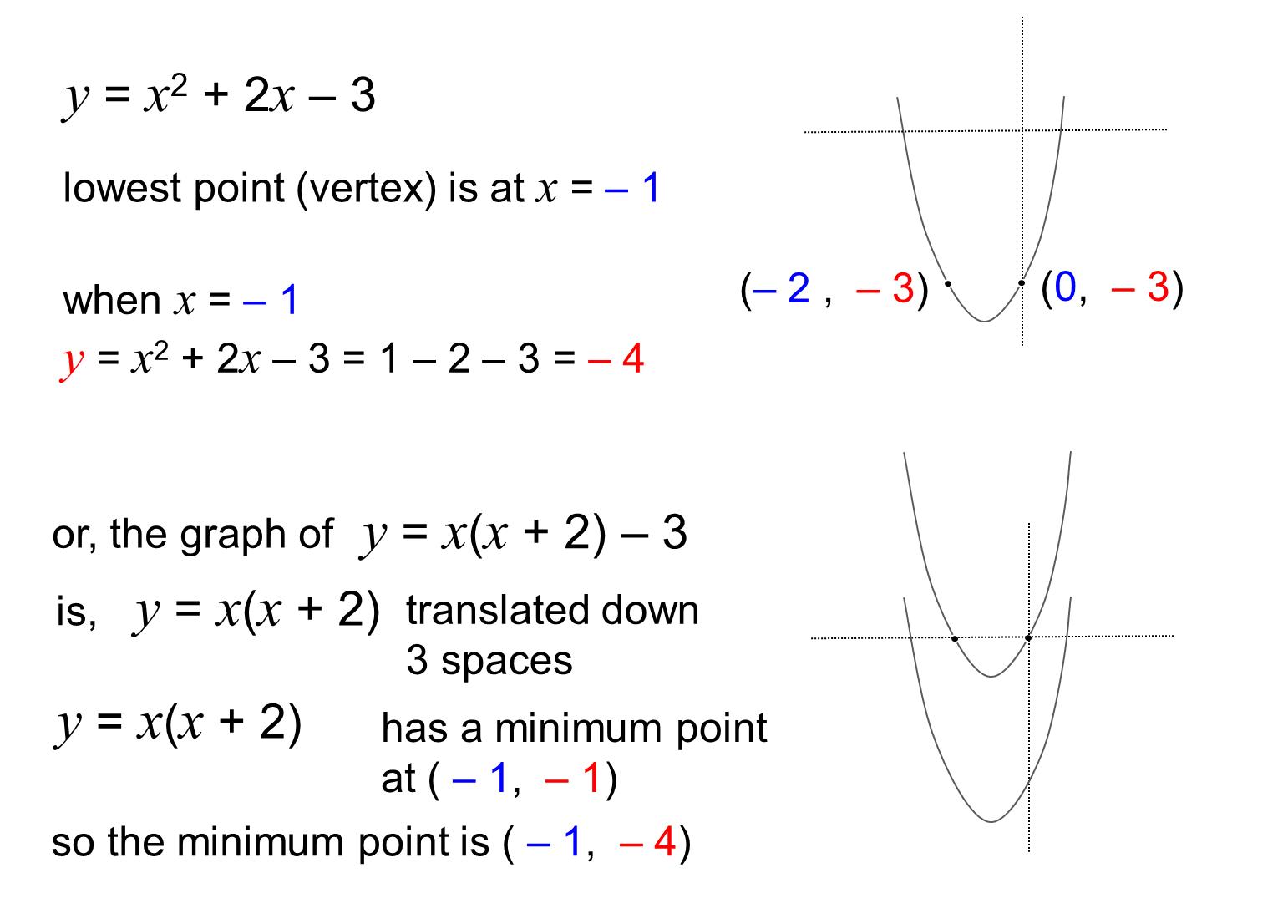 Median Don Steward Mathematics Teaching Plotting A Quadratic