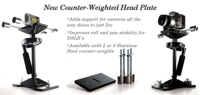 Counter-Weighted Camera Stabilizer Head Plate