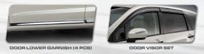 Spesifikasi Honda New Odyssey