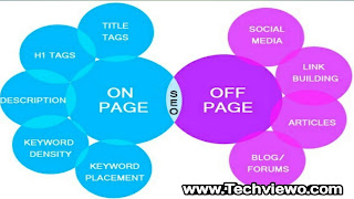 seo kya hai,search engine marketing in hindi,seo in hindi