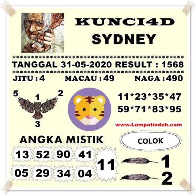SYAIR TOGEL SYDNEY MINGGU 31 MEI 2020