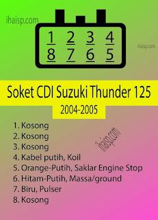 Soket CDI Suzuki Thunder 125 (2004 - 2005)