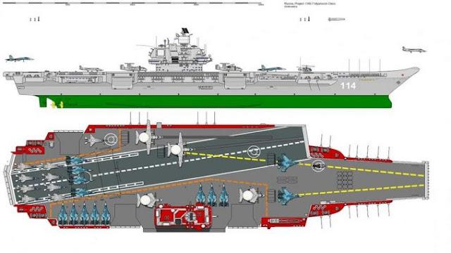 Rusia Berencana Hidupkan Proyek Kapal Induk Monster Warisan Uni Soviet