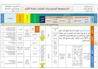 المخطط السنوي لبناء التعلمات للسنة 1 ابتدائي