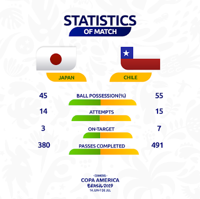 Highlight Japan vs Chile