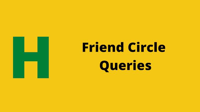 HackerRank Friend Circle Queries problem solution