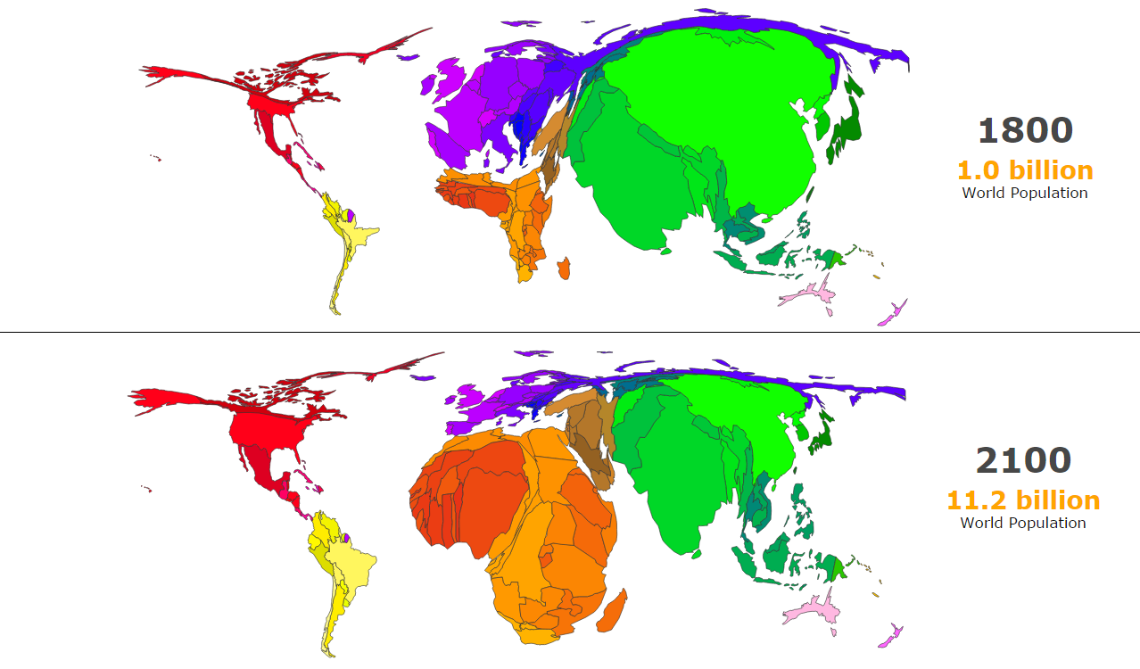 World population change (1800 – 2100)