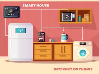 kuvituksena IoT-keittiö
