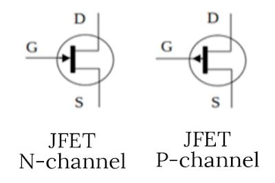 JFET n-channel dan JFET p-channel