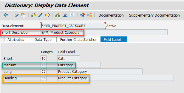 SAP ABAP Central: How to change the annotations sap:label