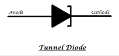 Dioda Terowongan