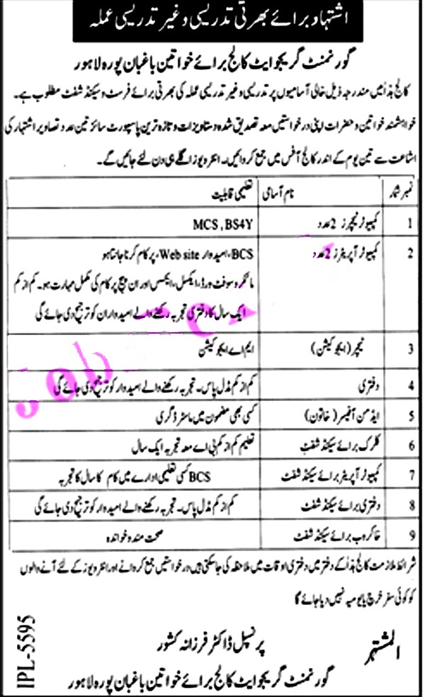 Latest Jobs in Government Graduate College for Women Lahore 2021
