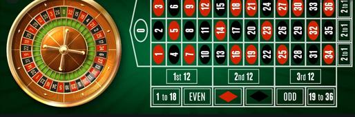Gagasan Terburuk Untuk Mengalahkan Roulette