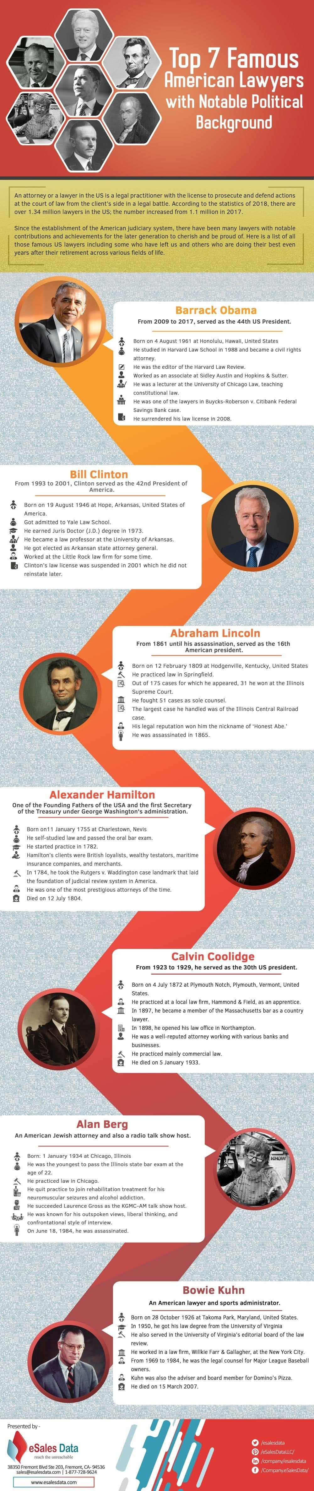7 Famous American Lawyers With Notable Political Background #infographic #Law #History