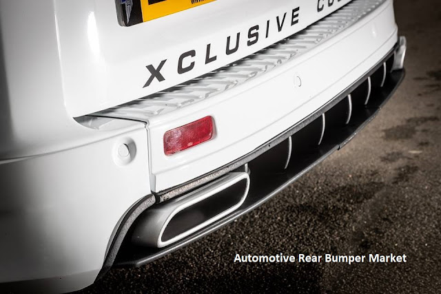 Automotive Rear Bumper Market