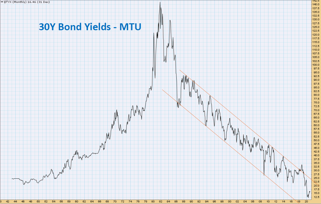 U.S. Bonds