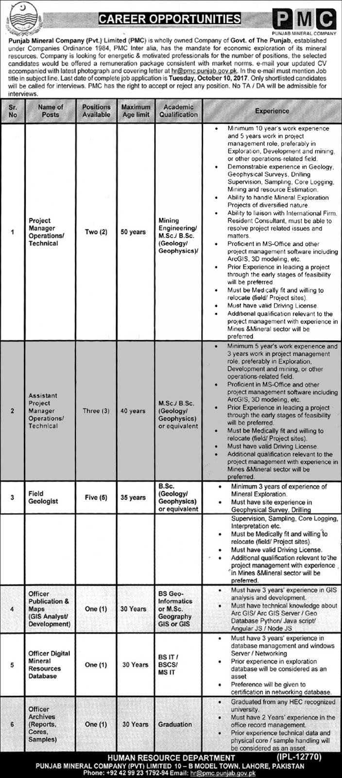 jobs in Punjab Mineral Company Pvt PMC Lahore