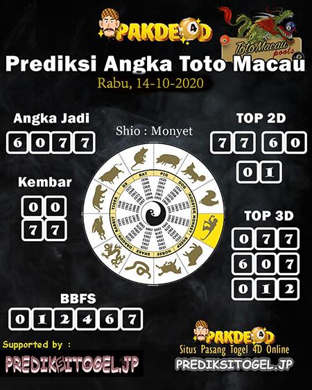 Prediksi Angka Pakde4D Togel Toto Macau Rabu 14 Oktober 2020