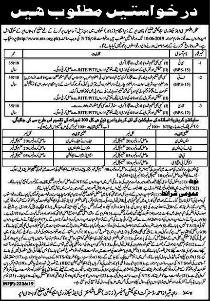 Upper Kohistan through NTS May 2019 Jobs female
