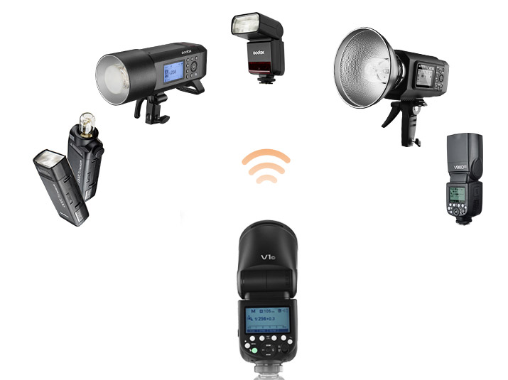 Совместимость с устройствами Godox