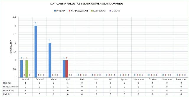 Aplikasi Excel Manajemen Arsip