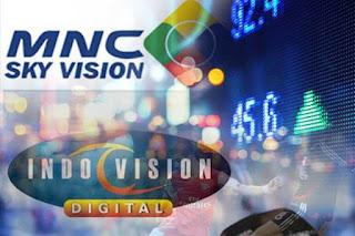 Syarat Mendaftar Paket Indovision Official