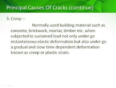 creep principal of cracks