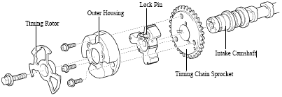 Mazda Mx Electrical Wiring Diagram Diagrams also 1996 Mazda Millenia Wiring Diagram And Electrical System Troubleshooting in addition Pint Size Project Voltage Regulator together with Toyota Vvti Wiring Diagram additionally Fuse Box For Golf Cart. on club car starter generator wiring diagram