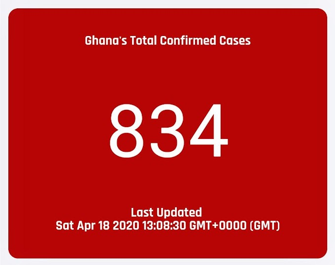 COVID-19: Ghana's case count now 834