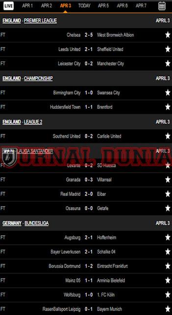 Hasil Pertandingan Sepakbola Tadi Malam,Sabtu Tanggal 03 - 04 April 2021