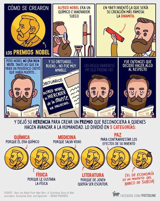 http://www.muyinteresante.es/ciencia/especiales/premios-nobel-2016