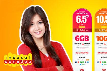 Beli Paket Data IM3 Bisa Dimana Saja Pembelian Bisa 24 Jam Nonstop!