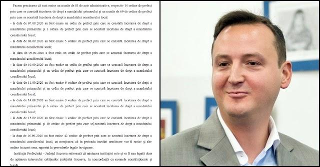 Prefectul Moldovan ține secret numele celor 14 primari traseiști care au fost demiși din funcție